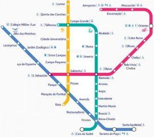 Vliegveld Lissabon: Metro map